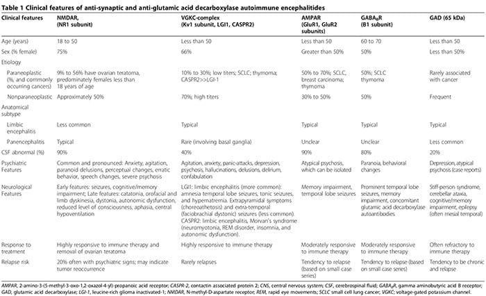 neuroinflammation table-1-3.jpg